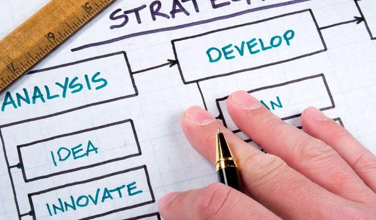 image of marketing plan steps
